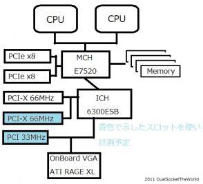 X6DLP-BlockDiagramColor.jpg