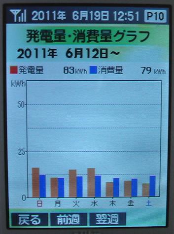 0612-18Graph