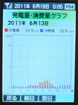 0613Graph