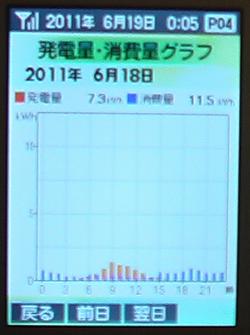 0618Graph