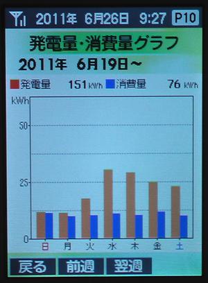 0619-25Graph