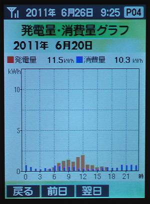 0620Graph