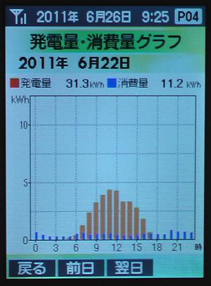0622Graph