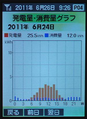 0624Graph