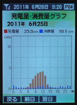 0625Graph