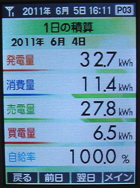 20110601積算