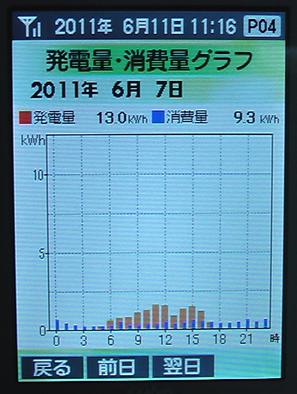 発電0607