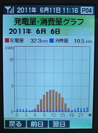 発電0606