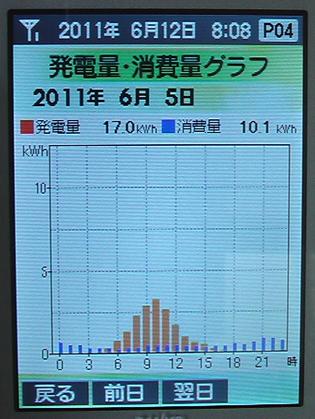 発電0605.png