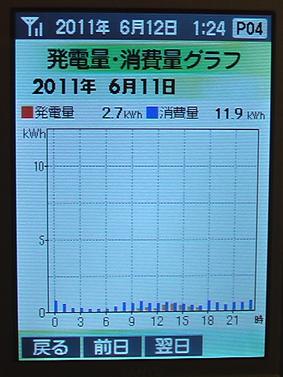 発電0611