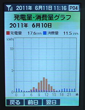 発電0610