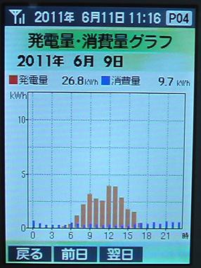 発電0609