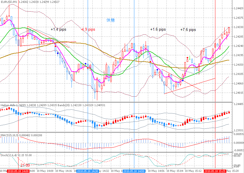 20100518DEMO_chart.png