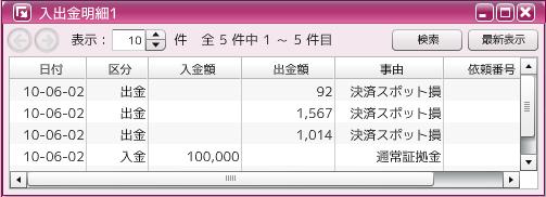 20100602REAL_外為