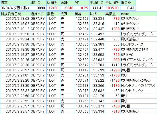 20100609DEMO_DMM.png