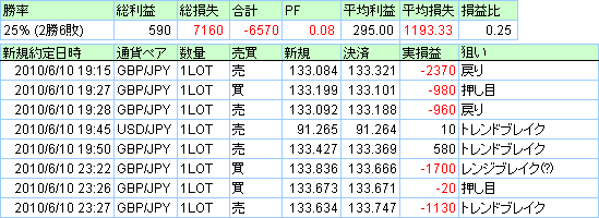 20100610DEMO_DMM.png
