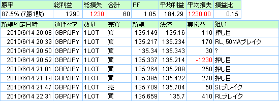 20100614DEMO_DMM.png