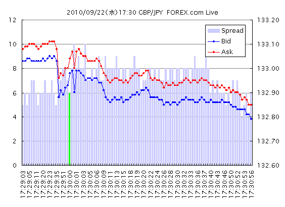 20100922_17_30_GBPJPY_TICK_FOREX.png