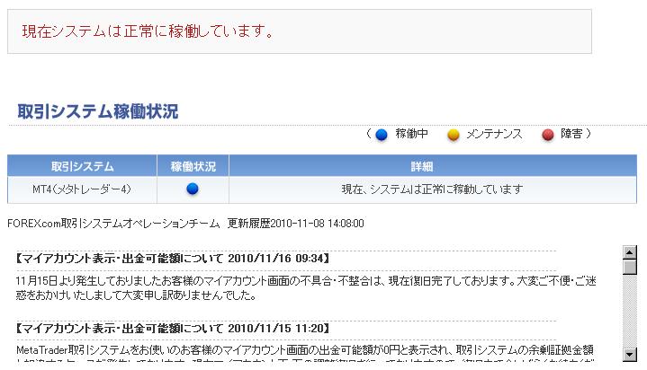 FOREXcom稼働状況20101116