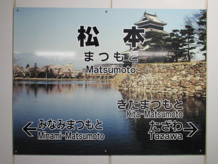 松本イラスト駅名標