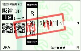 2012阪神12R三連単
