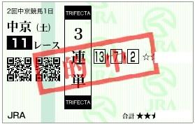 中日新聞杯三連単①