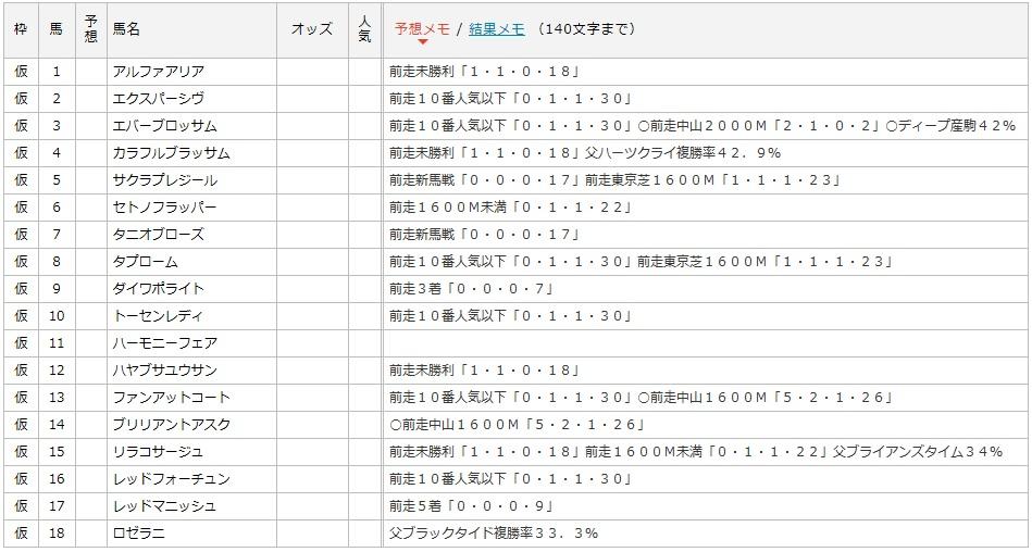フラワーカップデータ1