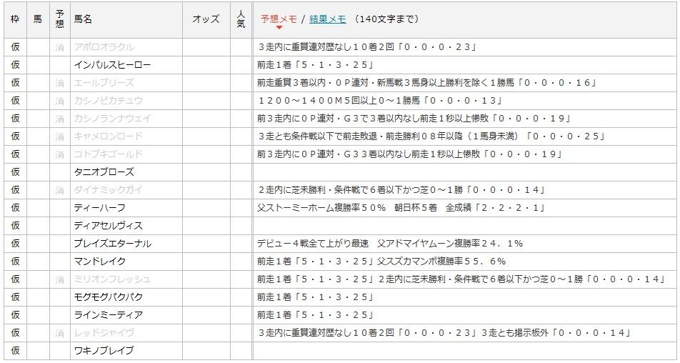 ファルコンSデータ2