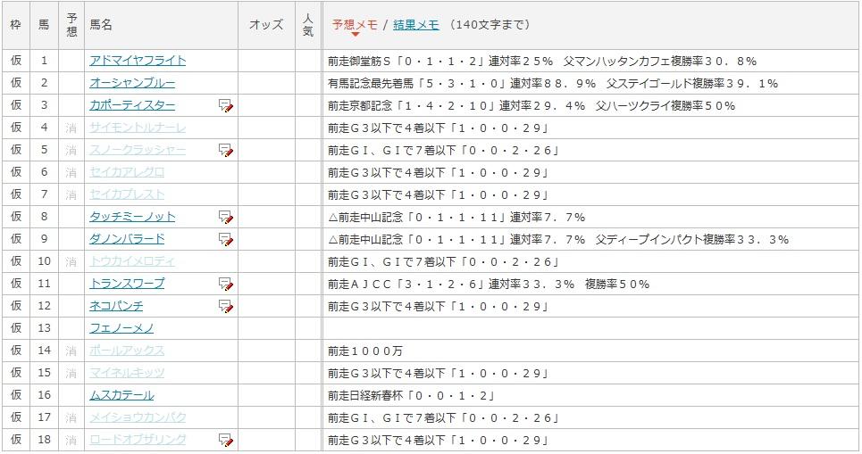 日経賞データ(仮)