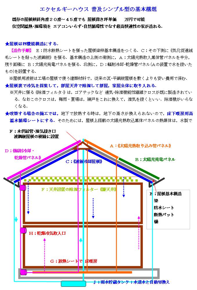 普及版家構造全体イメージ図