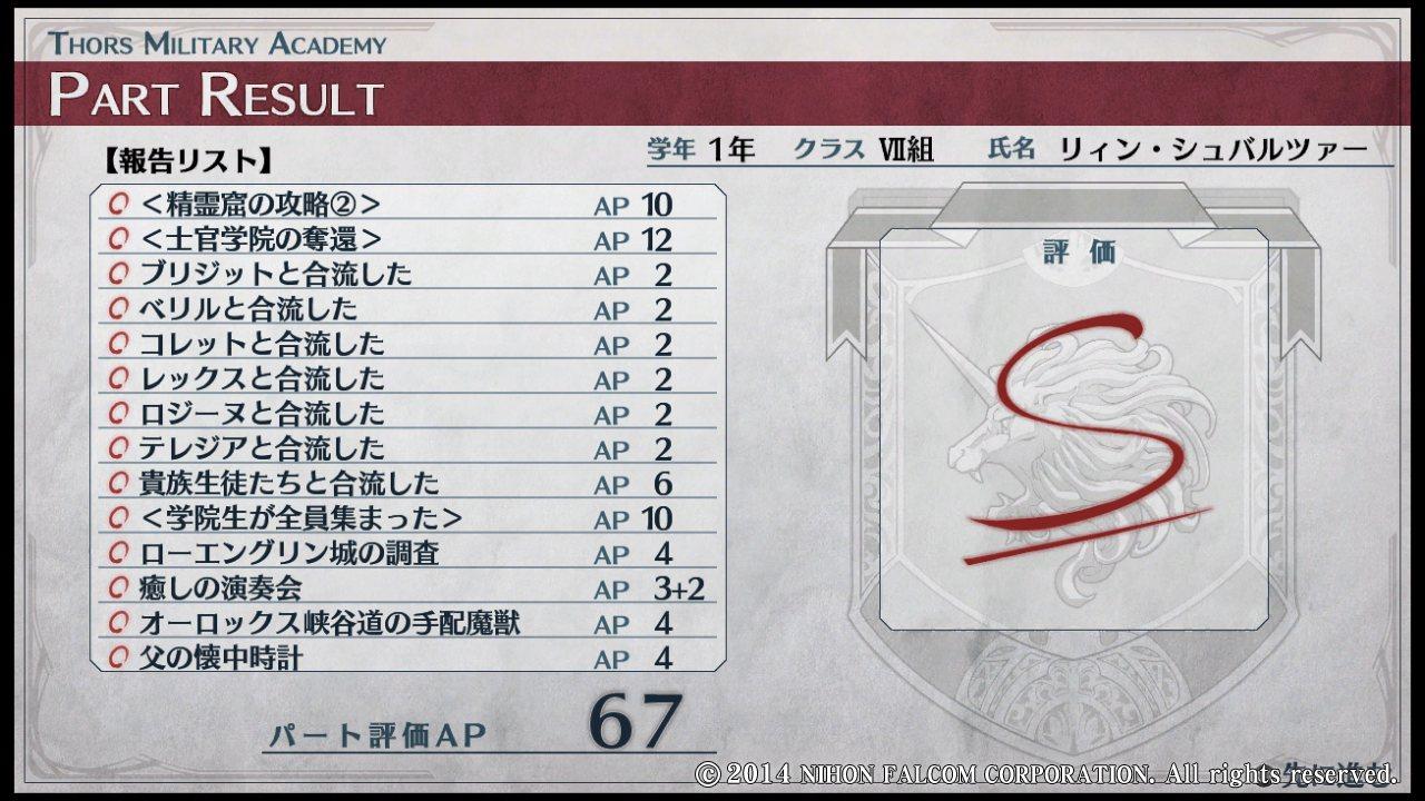 英雄伝説 閃の軌跡Ⅱ_81