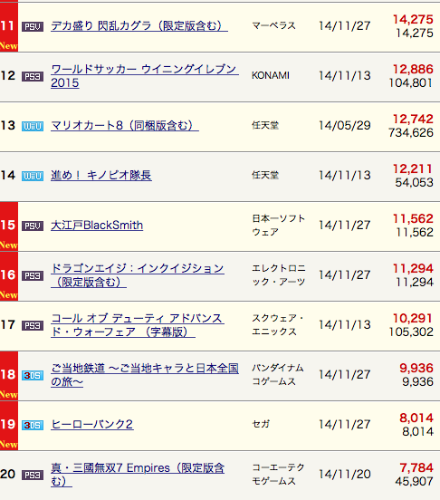 2014120302.png
