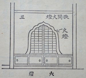 『日本建築辞彙』より「火灯」
