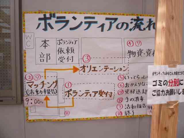 ボランティアセンター01