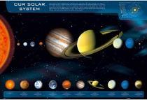 太陽系ポスター