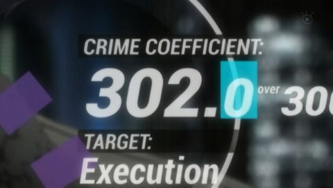 1 ドミネーター 犯罪係数測定画面
