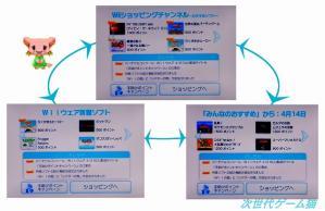 Wiiショッピングチャンネル 4月20日