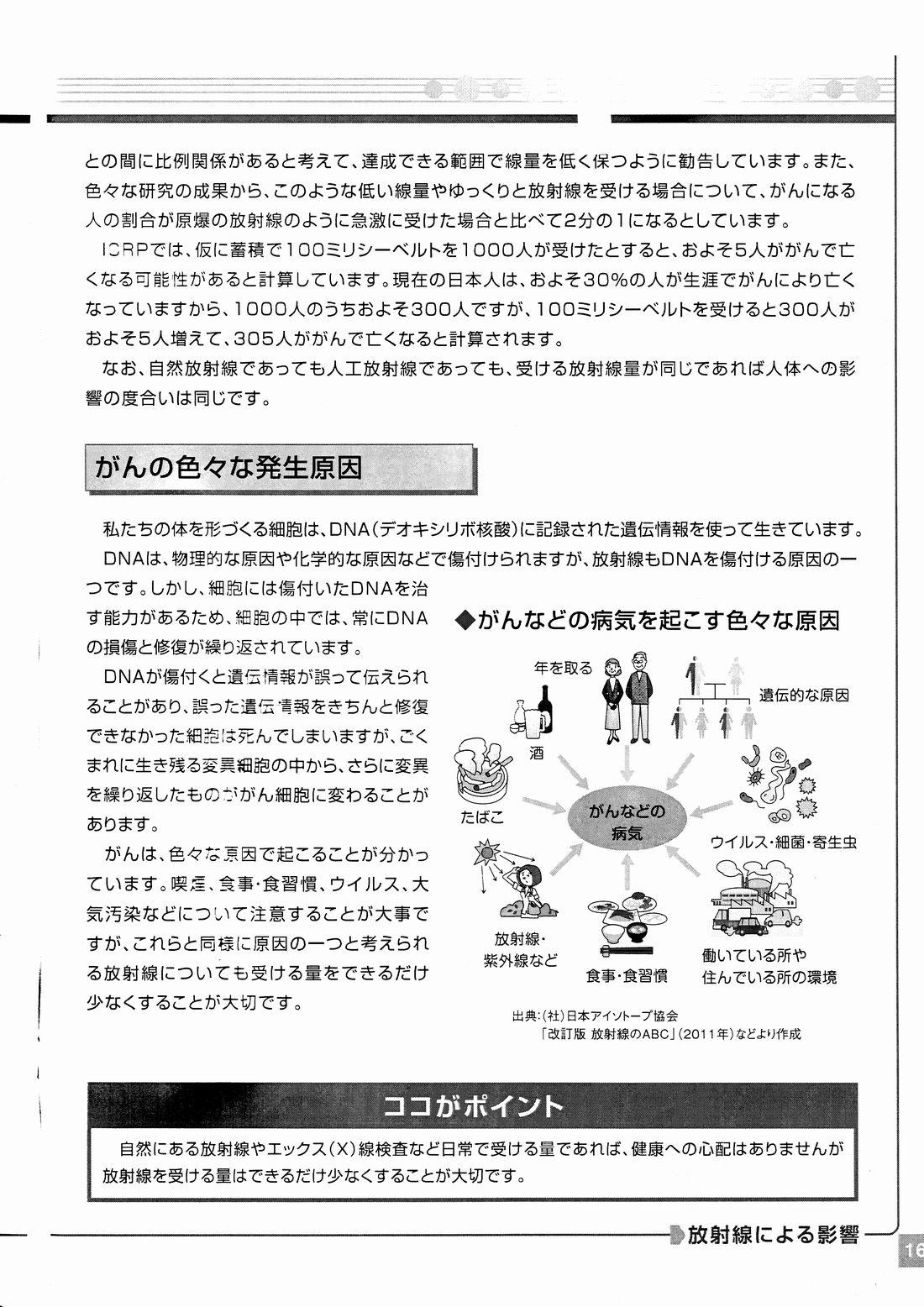 中学生のための放射線副読本_P16