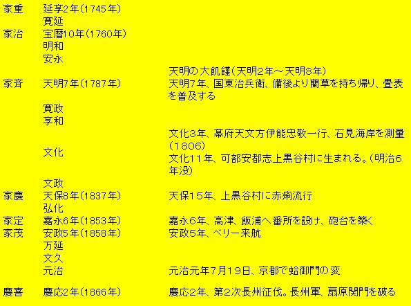 将軍_元号_益田2