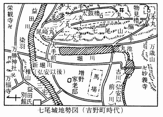 七尾城地勢図2
