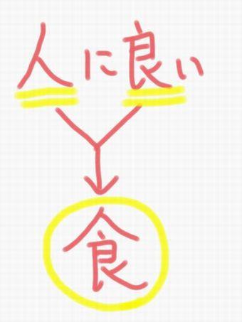 120208ji_syoku.jpg
