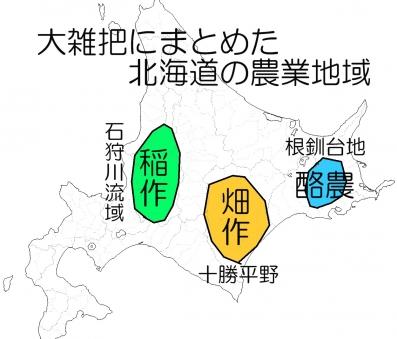 北海道の農業地域