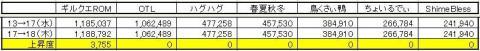GP上昇度 0218