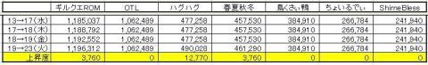 GP上昇度 0223