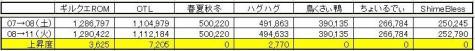 GP上昇度 0511
