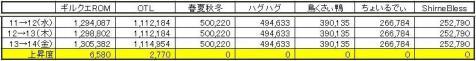 GP上昇度 0514