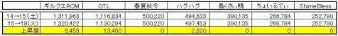 GP上昇度 0518