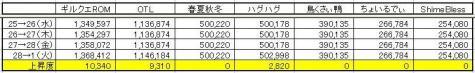 GP上昇度 0601