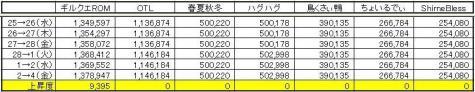 GP上昇度 0604
