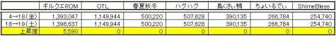 GP上昇度 0619